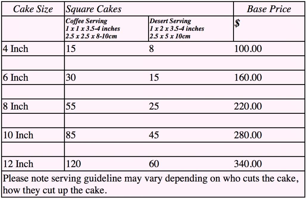 Prices of Square Cakes, Petas Elegant Cakes